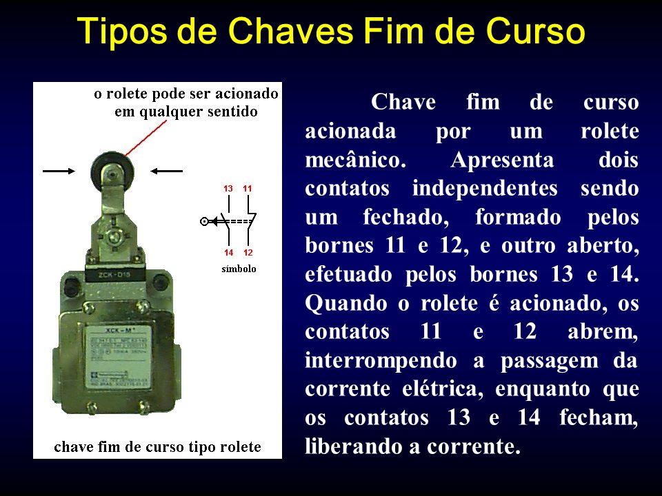 Tipos de Chaves Fim de Curso Chave fim de curso acionada por um rolete mecânico.