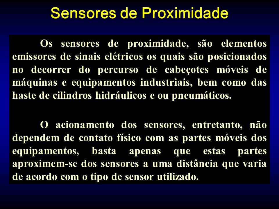 Sensores de Proximidade Os sensores de proximidade, são elementos emissores de sinais elétricos os quais são posicionados no decorrer do percurso de c