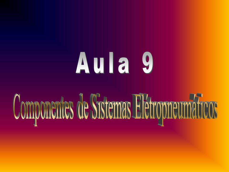 Elementos de entrada de sinais elétricos Elementos de processamento de sinais Elementos de saída de sinais elétricos