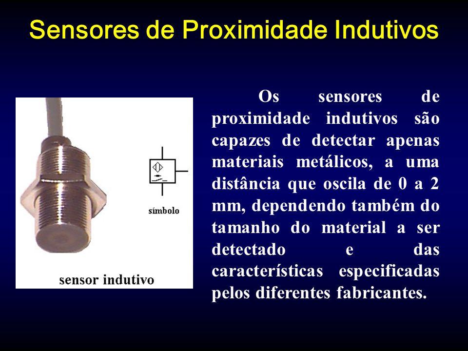 Sensores de Proximidade Indutivos Os sensores de proximidade indutivos são capazes de detectar apenas materiais metálicos, a uma distância que oscila de 0 a 2 mm, dependendo também do tamanho do material a ser detectado e das características especificadas pelos diferentes fabricantes.