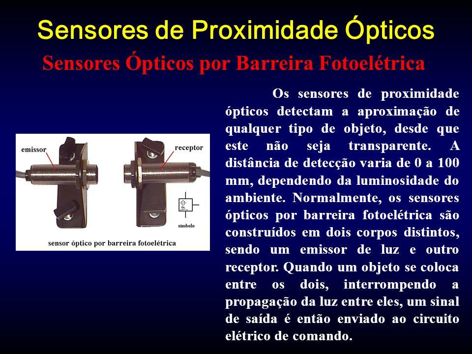 Sensores de Proximidade Ópticos Os sensores de proximidade ópticos detectam a aproximação de qualquer tipo de objeto, desde que este não seja transparente.