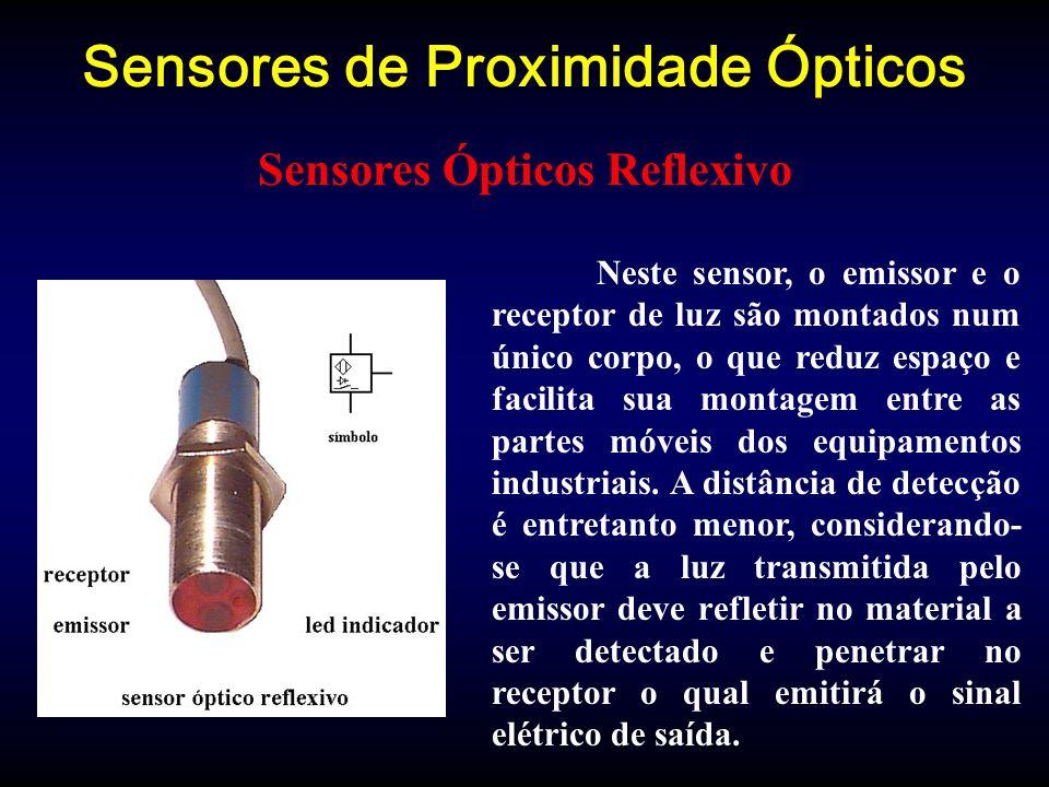 Sensores de Proximidade Ópticos Neste sensor, o emissor e o receptor de luz são montados num único corpo, o que reduz espaço e facilita sua montagem entre as partes móveis dos equipamentos industriais.