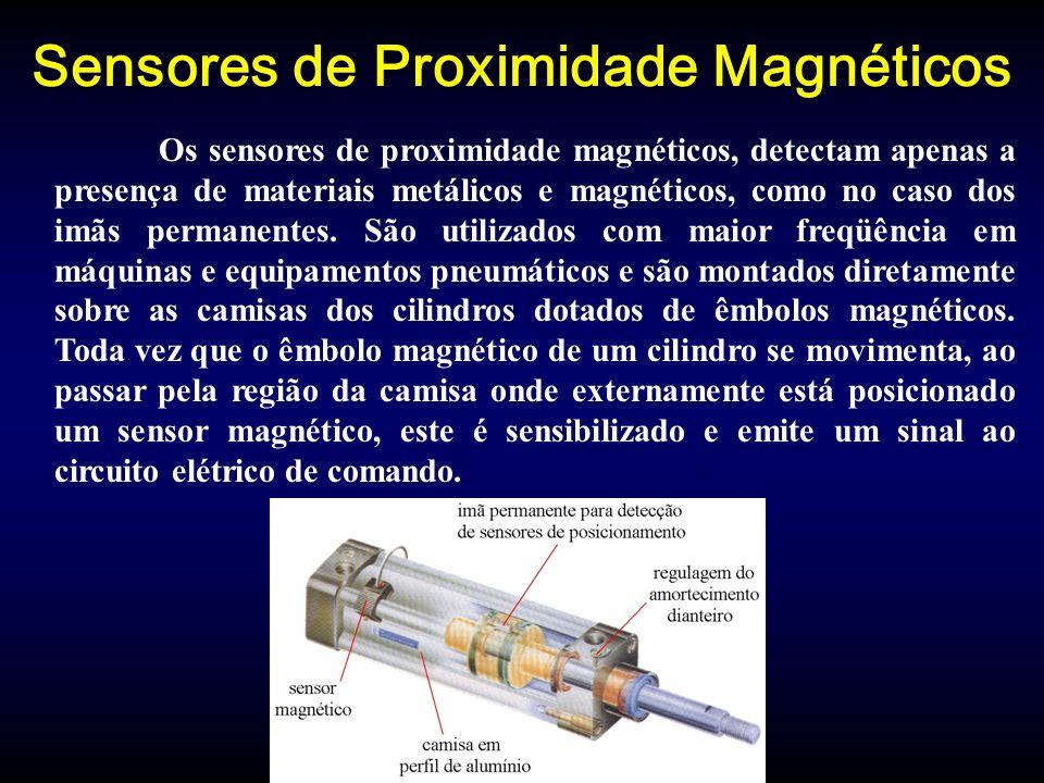 Sensores de Proximidade Magnéticos Os sensores de proximidade magnéticos, detectam apenas a presença de materiais metálicos e magnéticos, como no caso dos imãs permanentes.