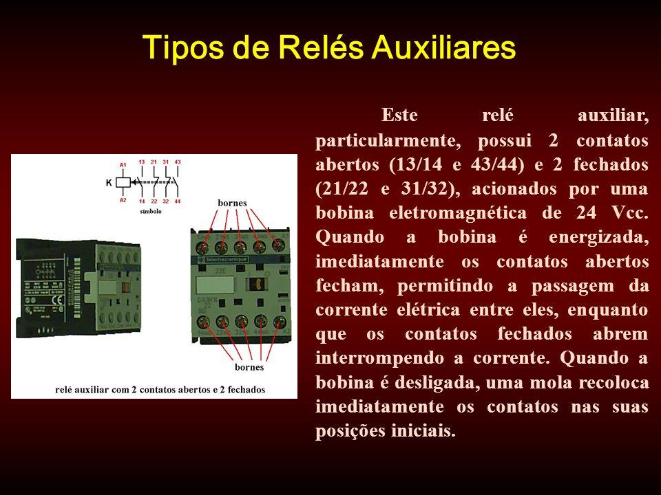 Tipos de Relés Auxiliares Este relé auxiliar, particularmente, possui 2 contatos abertos (13/14 e 43/44) e 2 fechados (21/22 e 31/32), acionados por uma bobina eletromagnética de 24 Vcc.