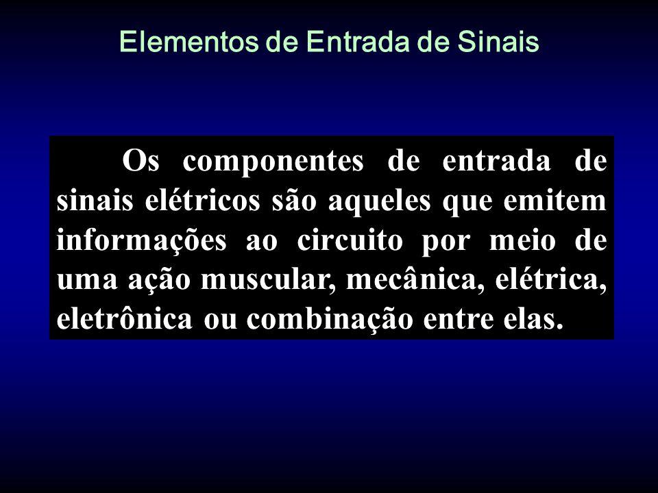 Elementos de Entrada de Sinais Entre os elementos de entrada de sinais podemos citar: As botoeiras, As chaves fim de curso, Os sensores de proximidade e Os pressostatos.