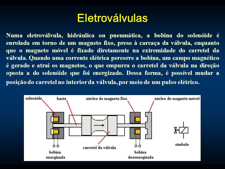 Eletroválvulas Numa eletroválvula, hidráulica ou pneumática, a bobina do solenóide é enrolada em torno de um magneto fixo, preso à carcaça da válvula, enquanto que o magneto móvel é fixado diretamente na extremidade do carretel da válvula.