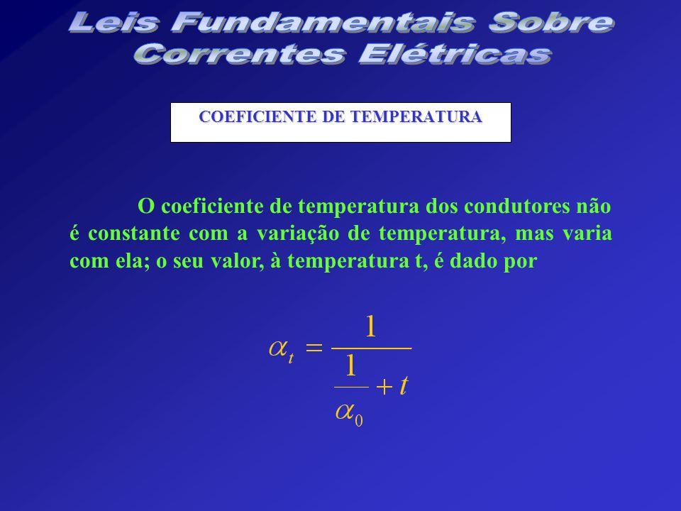 COEFICIENTE DE TEMPERATURA O coeficiente de temperatura dos condutores não é constante com a variação de temperatura, mas varia com ela; o seu valor,