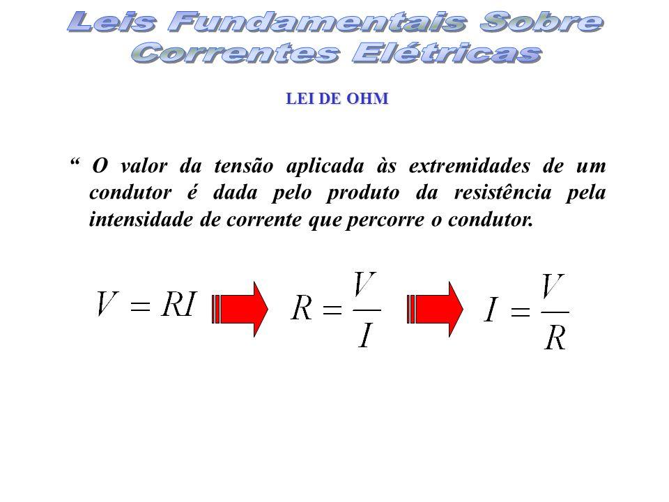 LEI DE OHM O valor da tensão aplicada às extremidades de um condutor é dada pelo produto da resistência pela intensidade de corrente que percorre o co