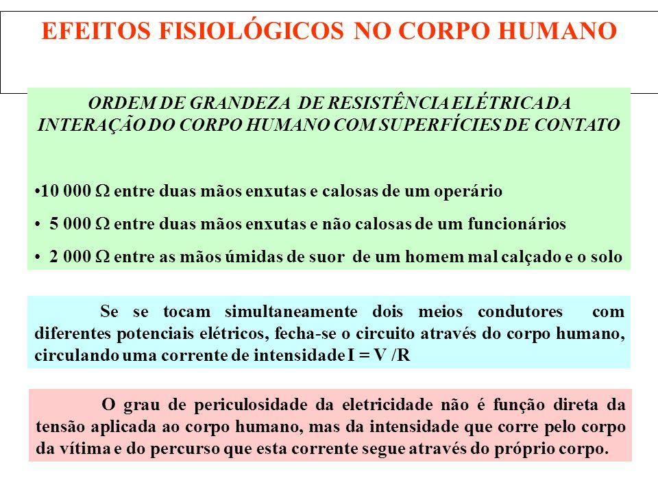 EFEITOS FISIOLÓGICOS NO CORPO HUMANO ORDEM DE GRANDEZA DE RESISTÊNCIA ELÉTRICA DA INTERAÇÃO DO CORPO HUMANO COM SUPERFÍCIES DE CONTATO 10 000 entre du