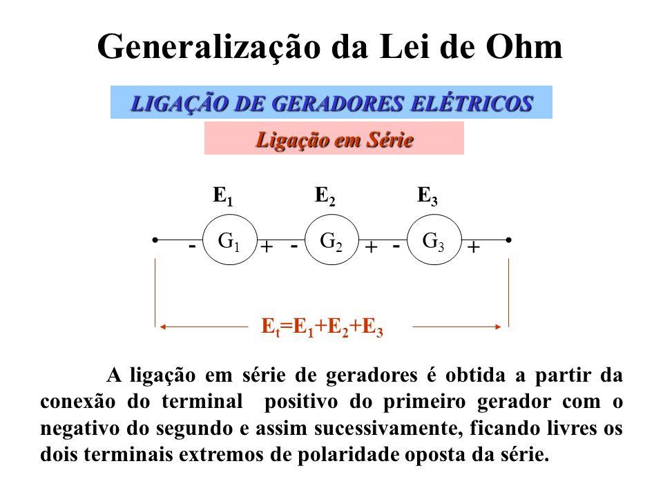 Generalização da Lei de Ohm A ligação em série de geradores é obtida a partir da conexão do terminal positivo do primeiro gerador com o negativo do se