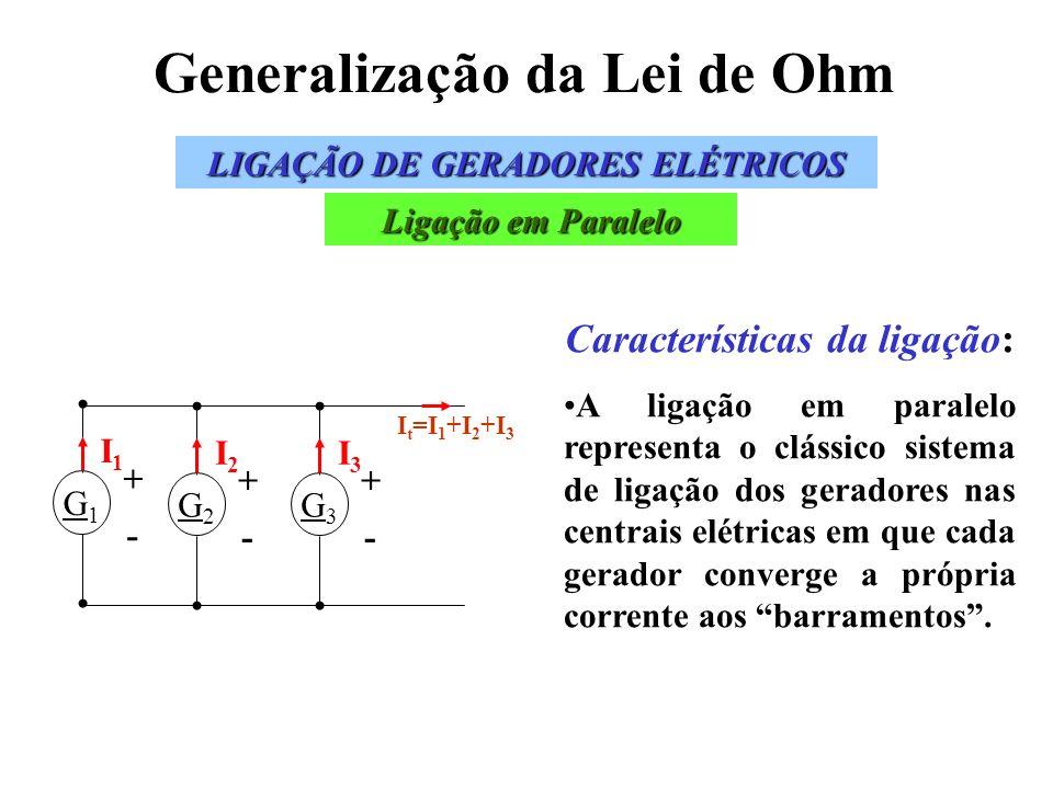Generalização da Lei de Ohm LIGAÇÃO DE GERADORES ELÉTRICOS Ligação em Paralelo Características da ligação: A ligação em paralelo representa o clássico