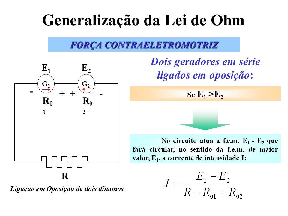 Generalização da Lei de Ohm FORÇA CONTRAELETROMOTRIZ Ligação em Oposição de dois dínamos G1G1 R - + E1E1 R01R01 G2G2 +- E2E2 R02R02 No circuito atua a