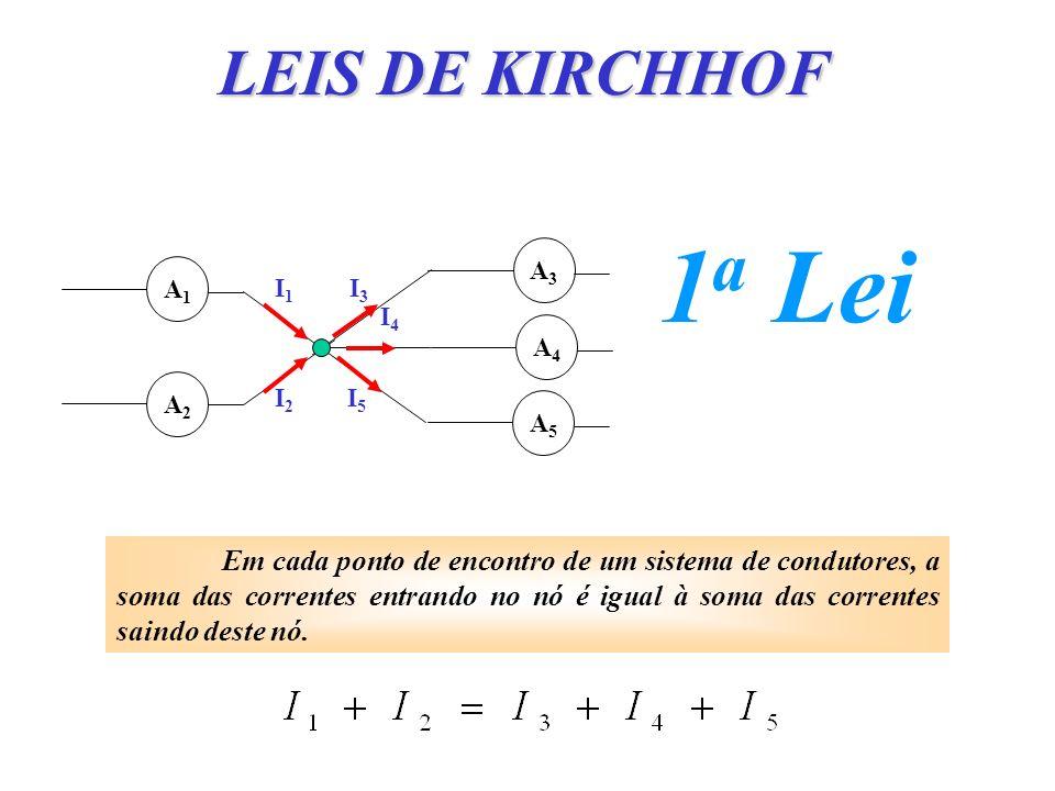 LEIS DE KIRCHHOF Em cada ponto de encontro de um sistema de condutores, a soma das correntes entrando no nó é igual à soma das correntes saindo deste