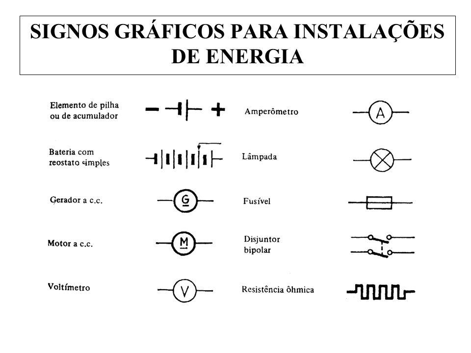 SIGNOS GRÁFICOS PARA INSTALAÇÕES DE ENERGIA
