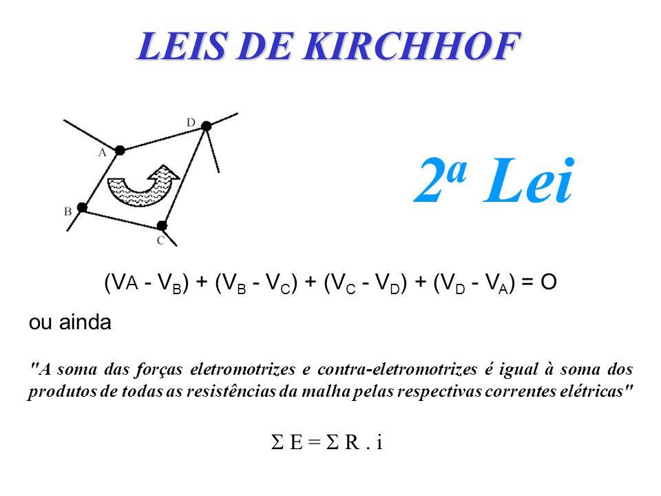 LEIS DE KIRCHHOF (V A - V B ) + (V B - V C ) + (V C - V D ) + (V D - V A ) = O ou ainda