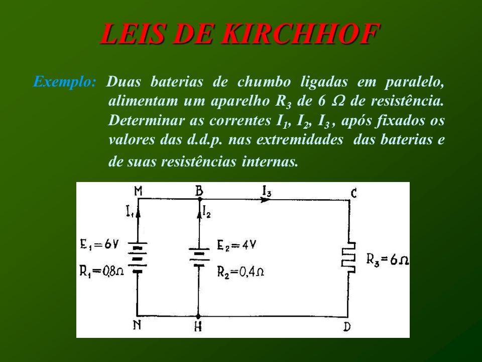 Exemplo: Duas baterias de chumbo ligadas em paralelo, alimentam um aparelho R 3 de 6 de resistência. Determinar as correntes I 1, I 2, I 3, após fixad