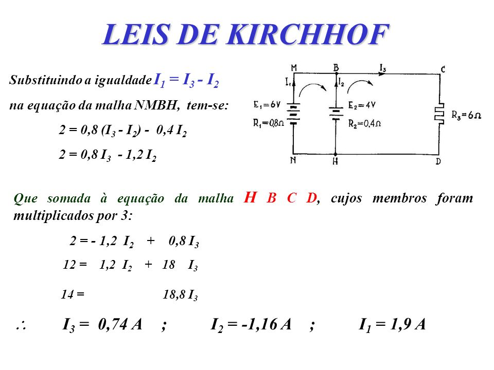 LEIS DE KIRCHHOF Substituindo a igualdade I 1 = I 3 - I 2 na equação da malha NMBH, tem-se: 2 = 0,8 (I 3 - I 2 ) - 0,4 I 2 2 = 0,8 I 3 - 1,2 I 2 Que s