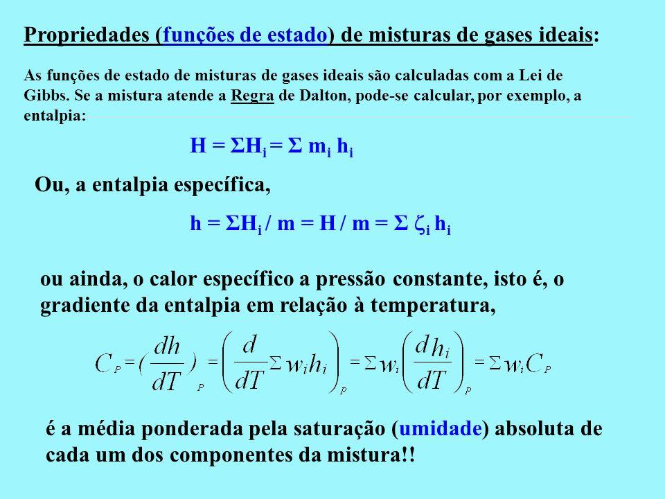 Propriedades (funções de estado) de misturas de gases ideais: As funções de estado de misturas de gases ideais são calculadas com a Lei de Gibbs. Se a