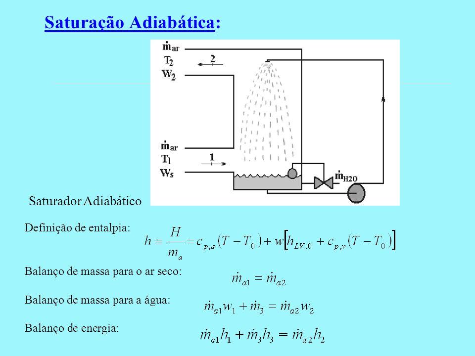 Saturação Adiabática: Saturador Adiabático Definição de entalpia: Balanço de massa para o ar seco: Balanço de massa para a água: Balanço de energia: