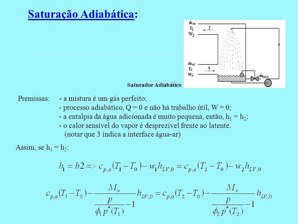 Saturação Adiabática: Saturador Adiabático Premissas: - a mistura é um gás perfeito; - processo adiabático, Q = 0 e não há trabalho útil, W = 0; - a e