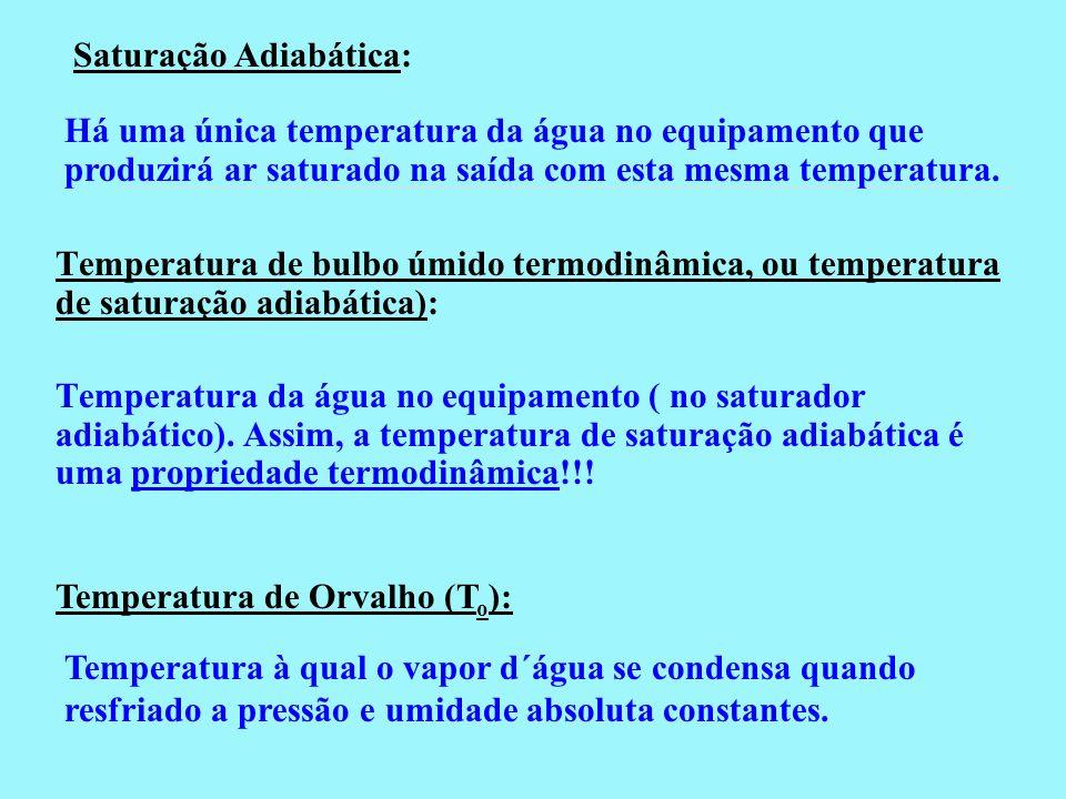 Temperatura de bulbo úmido termodinâmica, ou temperatura de saturação adiabática): Temperatura da água no equipamento ( no saturador adiabático). Assi