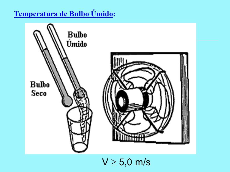 Temperatura de Bulbo Úmido: V 5,0 m/s