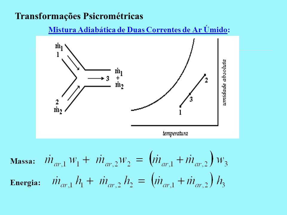 Mistura Adiabática de Duas Correntes de Ar Úmido: Transformações Psicrométricas Massa: Energia: