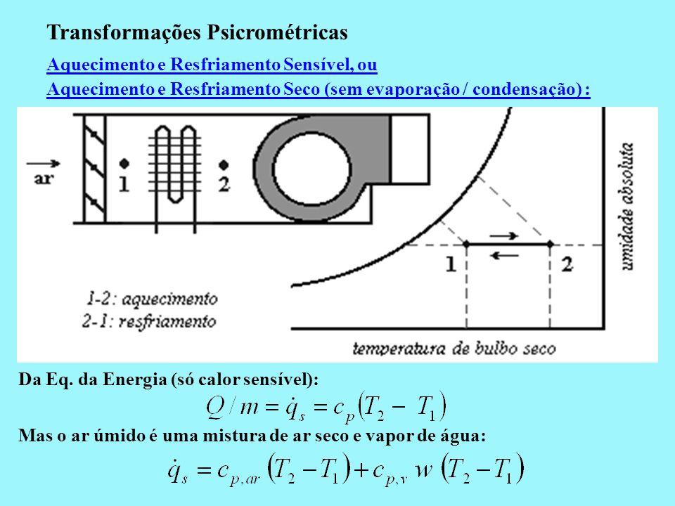Aquecimento e Resfriamento Sensível, ou Aquecimento e Resfriamento Seco (sem evaporação / condensação) : Transformações Psicrométricas Da Eq. da Energ