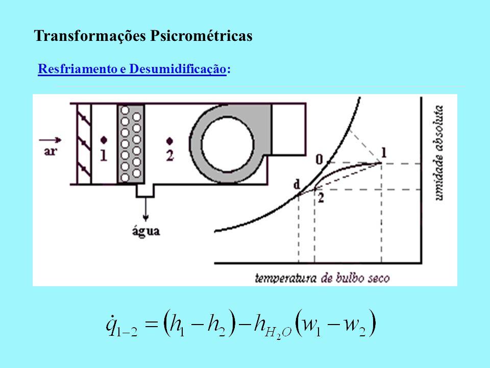 Resfriamento e Desumidificação: Transformações Psicrométricas