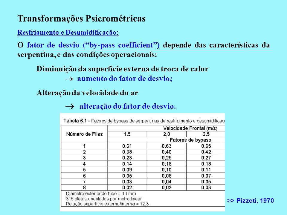 Alteração da velocidade do ar alteração do fator de desvio. Resfriamento e Desumidificação: O fator de desvio (by-pass coefficient) depende das caract