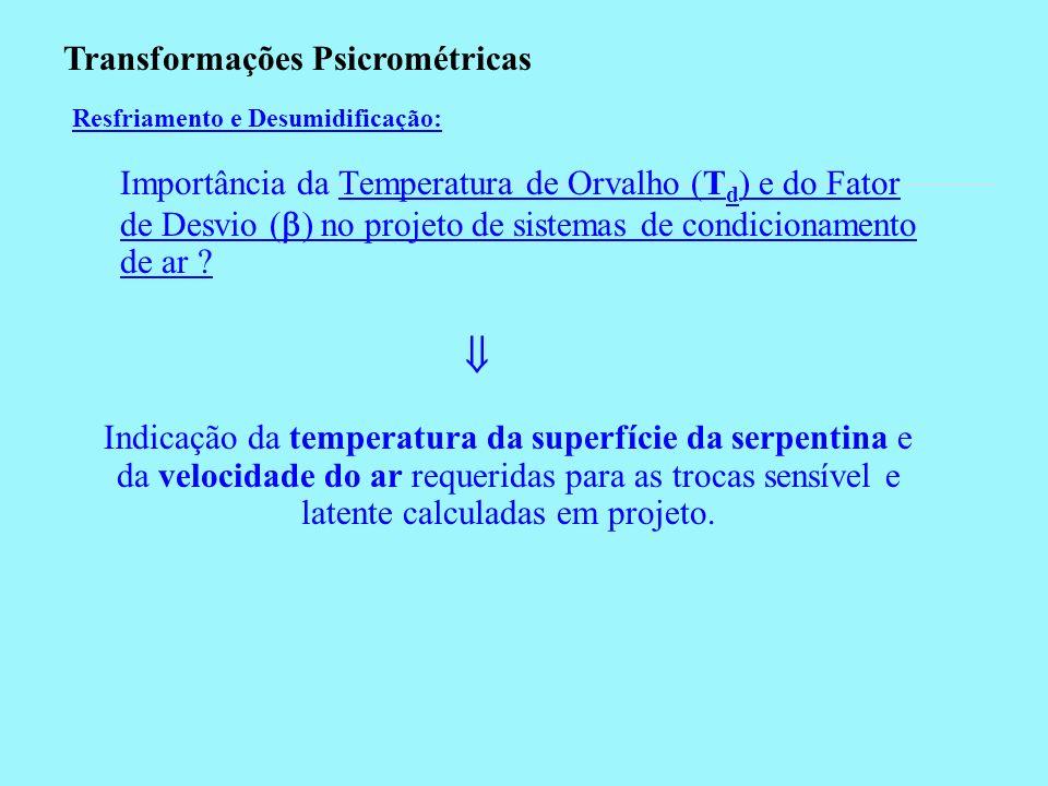 Importância da Temperatura de Orvalho (T d ) e do Fator de Desvio ( ) no projeto de sistemas de condicionamento de ar ? Indicação da temperatura da su