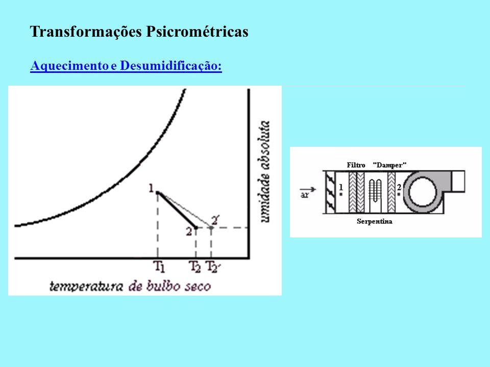 Aquecimento e Desumidificação: Transformações Psicrométricas
