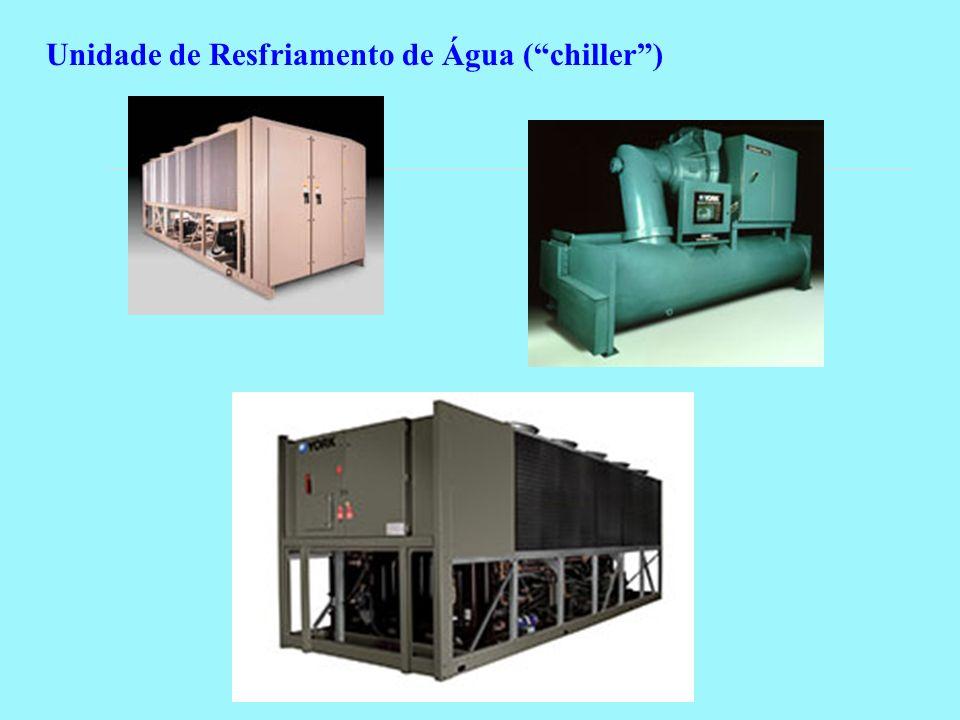 Unidade de Resfriamento de Água (chiller)