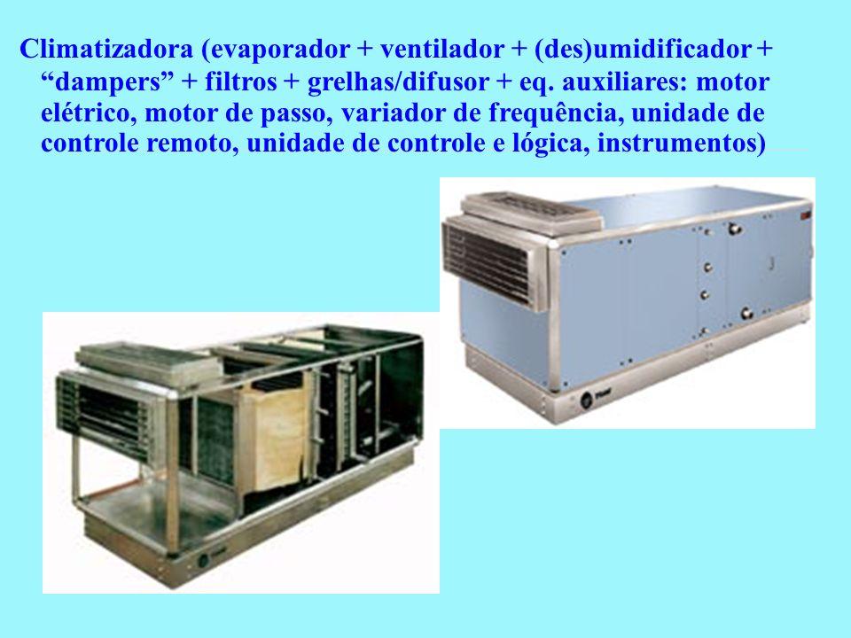 Climatizadora (evaporador + ventilador + (des)umidificador + dampers + filtros + grelhas/difusor + eq. auxiliares: motor elétrico, motor de passo, var