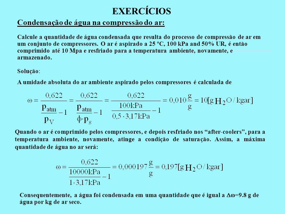 Condensação de água na compressão do ar: Calcule a quantidade de água condensada que resulta do processo de compressão de ar em um conjunto de compres