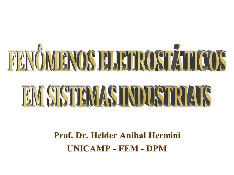 Prof. Dr. Helder Anibal Hermini UNICAMP - FEM - DPM