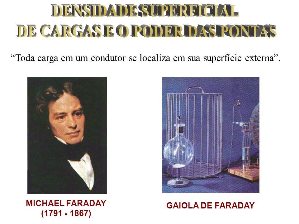 Toda carga em um condutor se localiza em sua superfície externa. MICHAEL FARADAY (1791 - 1867) GAIOLA DE FARADAY