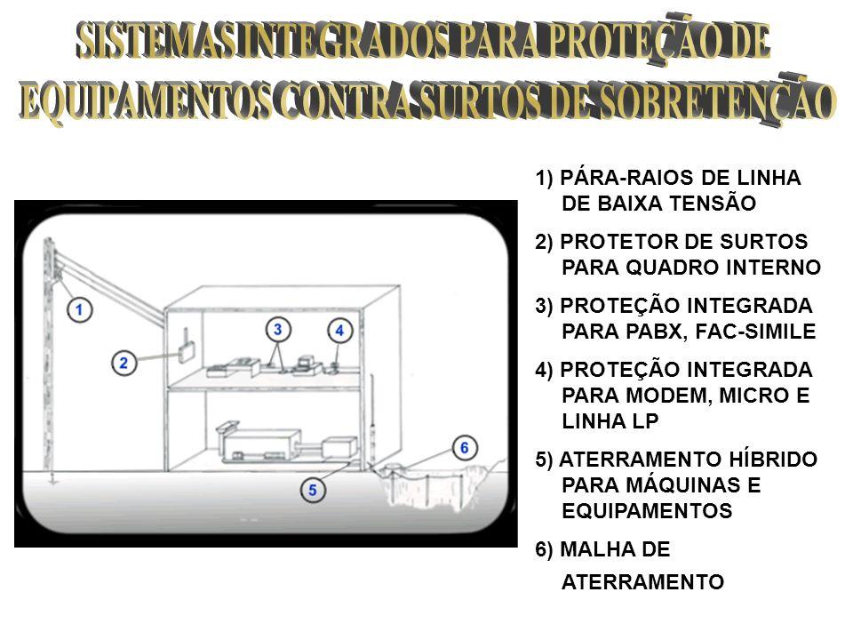 1) PÁRA-RAIOS DE LINHA DE BAIXA TENSÃO 2) PROTETOR DE SURTOS PARA QUADRO INTERNO 3) PROTEÇÃO INTEGRADA PARA PABX, FAC-SIMILE 4) PROTEÇÃO INTEGRADA PAR