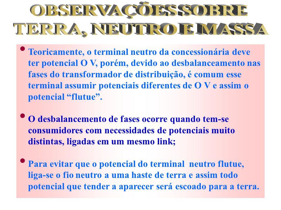 Teoricamente, o terminal neutro da concessionária deve ter potencial O V, porém, devido ao desbalanceamento nas fases do transformador de distribuição