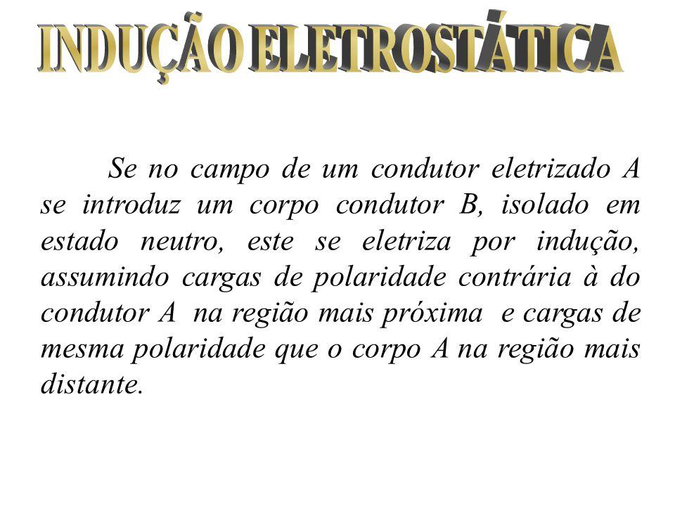 Se no campo de um condutor eletrizado A se introduz um corpo condutor B, isolado em estado neutro, este se eletriza por indução, assumindo cargas de p