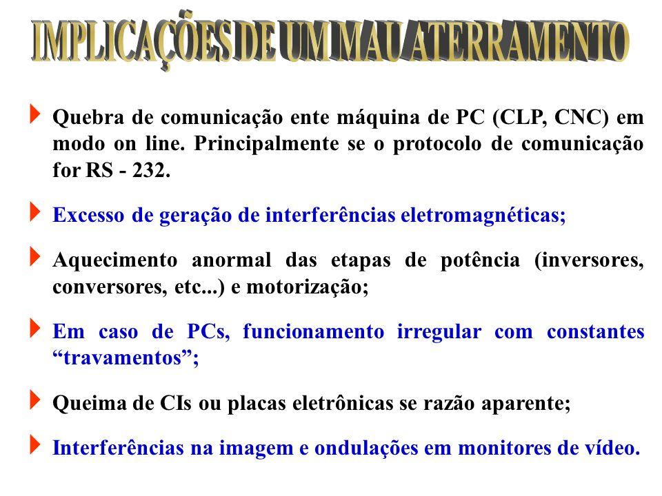 Quebra de comunicação ente máquina de PC (CLP, CNC) em modo on line. Principalmente se o protocolo de comunicação for RS - 232. Excesso de geração de