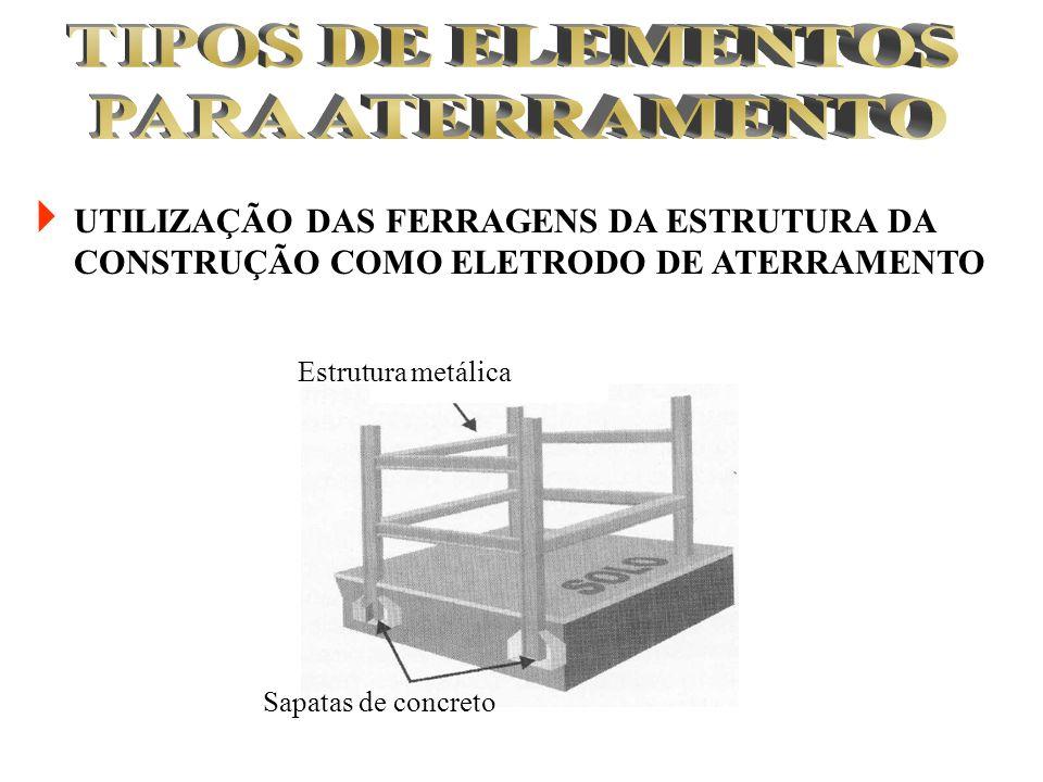 UTILIZAÇÃO DAS FERRAGENS DA ESTRUTURA DA CONSTRUÇÃO COMO ELETRODO DE ATERRAMENTO Estrutura metálica Sapatas de concreto