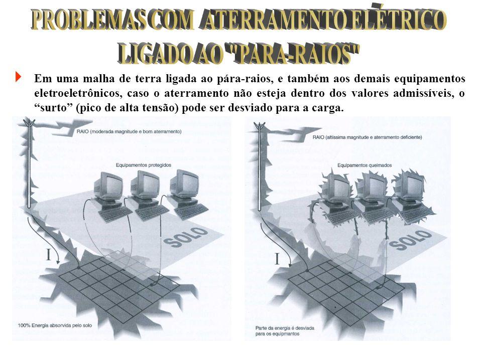 Em uma malha de terra ligada ao pára-raios, e também aos demais equipamentos eletroeletrônicos, caso o aterramento não esteja dentro dos valores admis