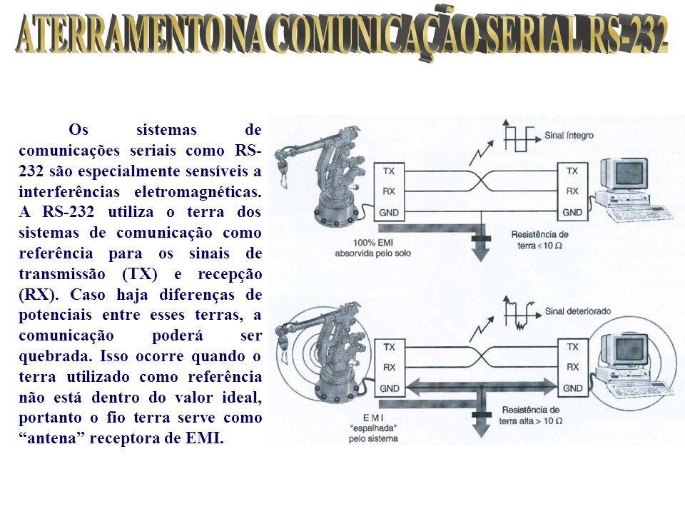 Os sistemas de comunicações seriais como RS- 232 são especialmente sensíveis a interferências eletromagnéticas. A RS-232 utiliza o terra dos sistemas