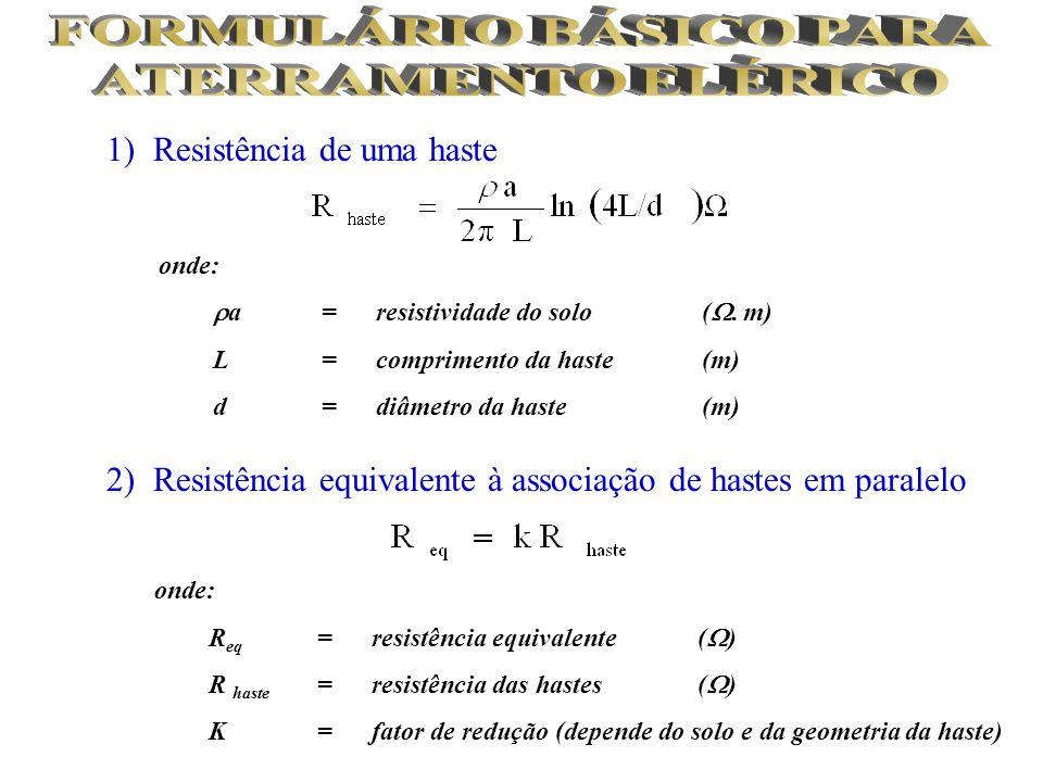 1) Resistência de uma haste 2) Resistência equivalente à associação de hastes em paralelo onde: a= resistividade do solo (. m) L= comprimento da haste