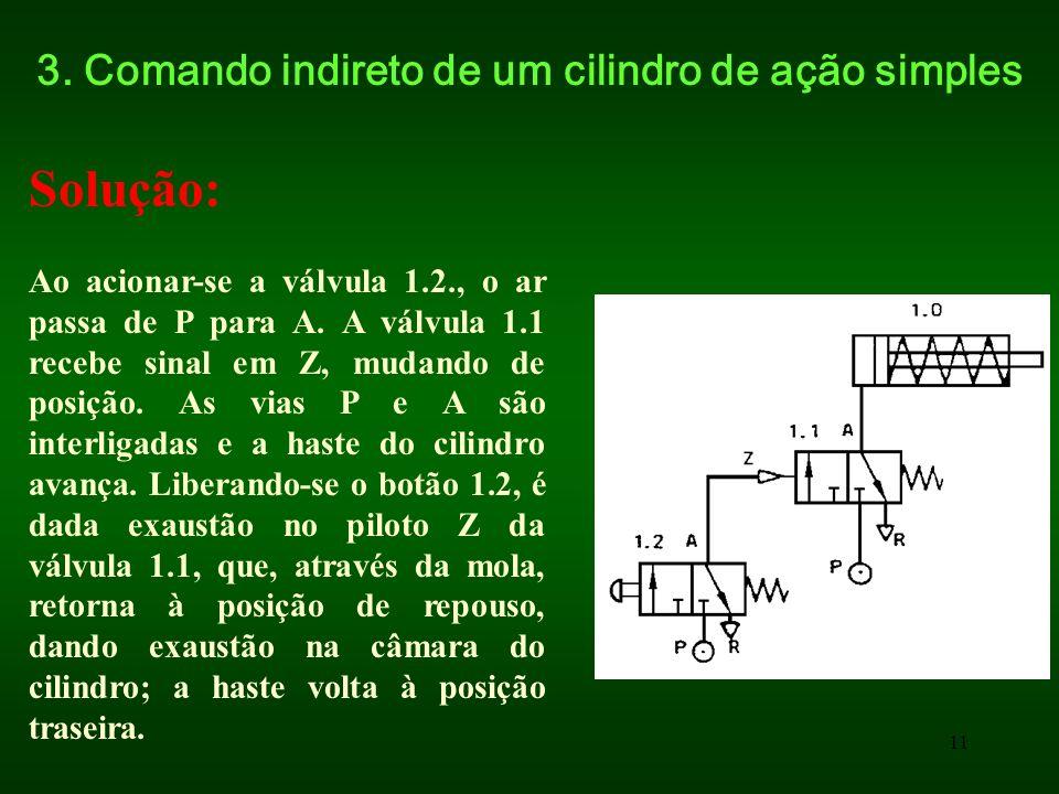 11 Solução: Ao acionar-se a válvula 1.2., o ar passa de P para A.