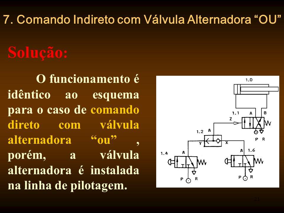21 Solução : O funcionamento é idêntico ao esquema para o caso de comando direto com válvula alternadora ou, porém, a válvula alternadora é instalada na linha de pilotagem.