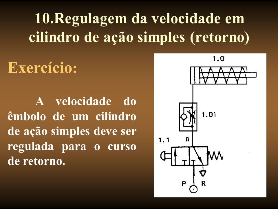 28 10.Regulagem da velocidade em cilindro de ação simples (retorno) Exercício : A velocidade do êmbolo de um cilindro de ação simples deve ser regulada para o curso de retorno.