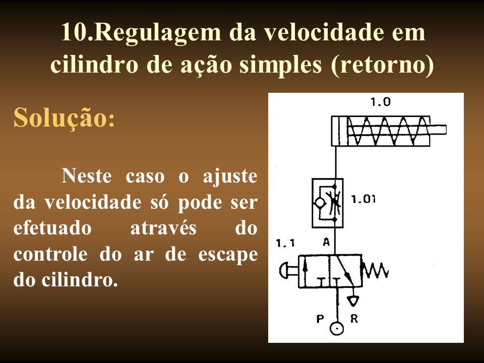 29 10.Regulagem da velocidade em cilindro de ação simples (retorno) Solução : Neste caso o ajuste da velocidade só pode ser efetuado através do controle do ar de escape do cilindro.