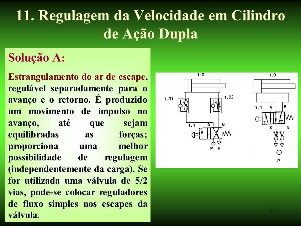 31 Solução A : Estrangulamento do ar de escape, regulável separadamente para o avanço e o retorno.